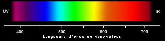 spectre-lumiere-blanche