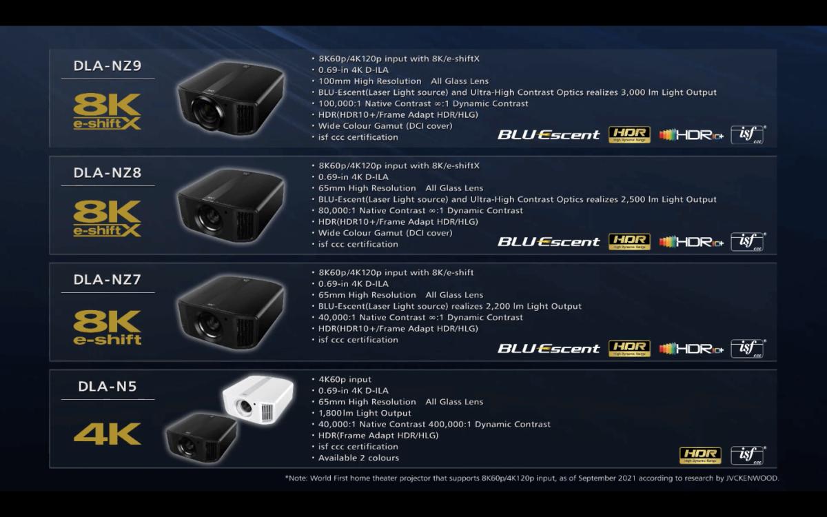 Vidéoprojecteurs laser jvc nouvelle gamme